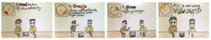 Uitleg van het gebruik van de Zelfstandigwerkschijf door een 11 jarige jongen in de vorm van een stripje: